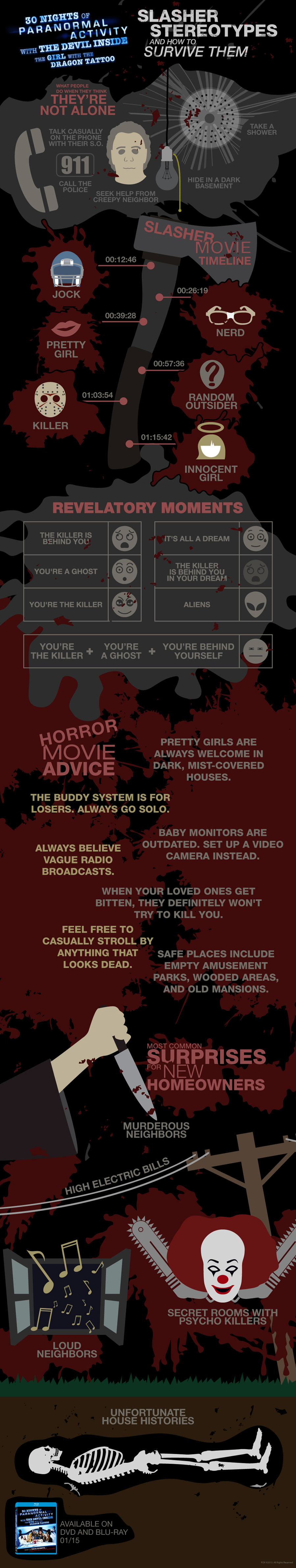 30-nights-infographic-comedy-images