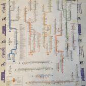 Original New York City Subway Map (1985)